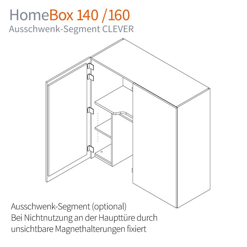 Ausschwenk-Segment CLEVER Homebox Mass-Skizze Geschlossen - Homeoffice auf Mass