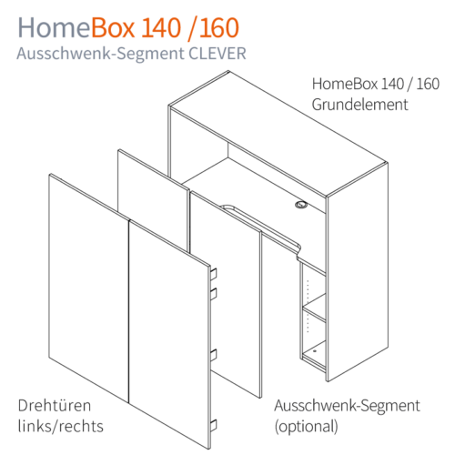 Ausschwenkelement CLEVER Homebox Mass-Skizze - Homeoffice auf Mass
