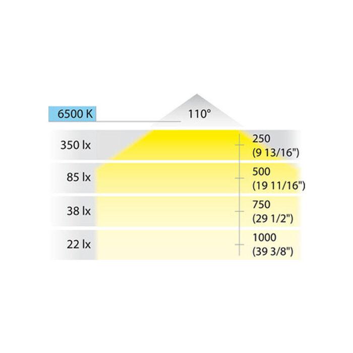 Einbauleuchte für Homebox - Homeoffice auf Mass - Lichtfarbe Wärmewert